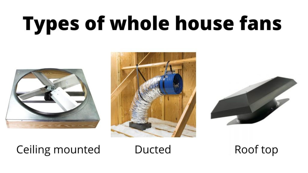 Types of whole house fans